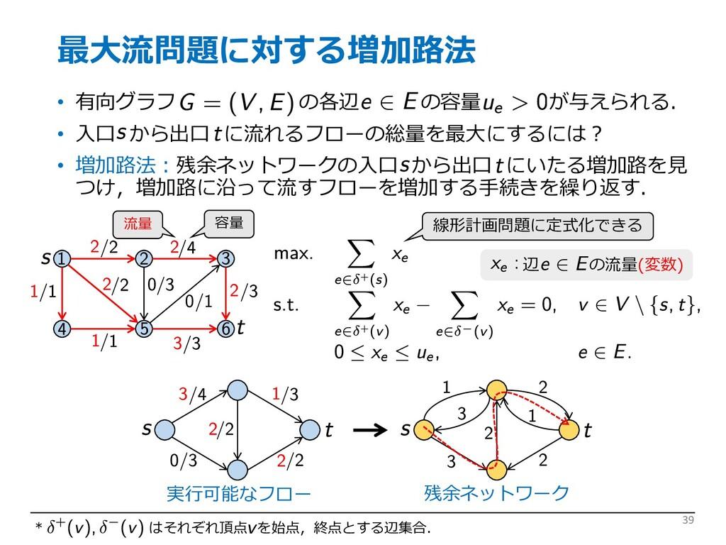 最⼤流問題に対する増加路法 • 有向グラフ の各辺 の容量 が与えられる. • ⼊⼝ から出⼝...
