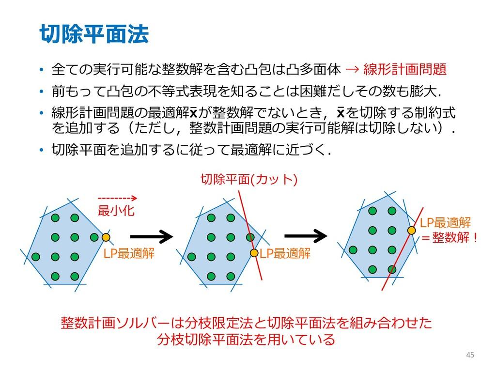 切除平⾯法 • 全ての実⾏可能な整数解を含む凸包は凸多⾯体 → 線形計画問題 • 前もって凸包...