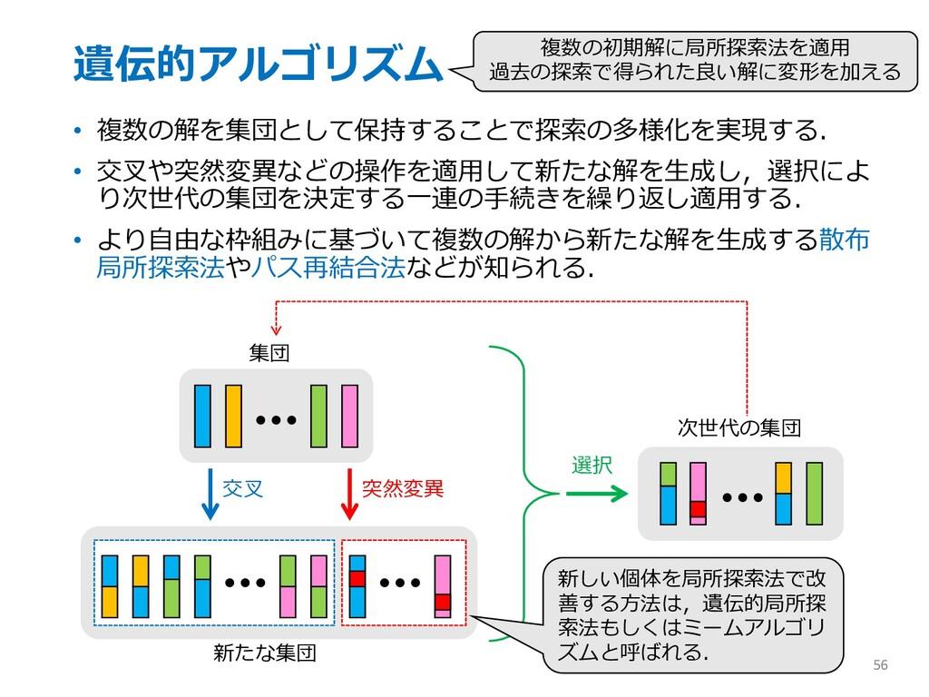 遺伝的アルゴリズム • 複数の解を集団として保持することで探索の多様化を実現する. • 交叉や...