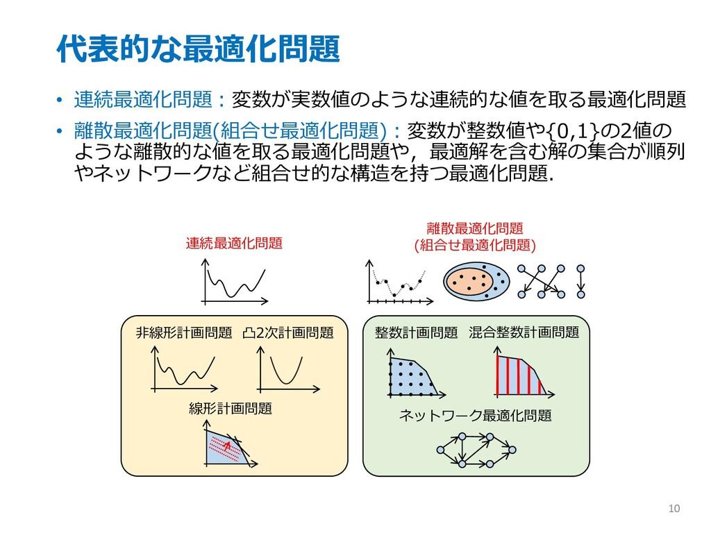 代表的な最適化問題 • 連続最適化問題︓変数が実数値のような連続的な値を取る最適化問題 • 離...