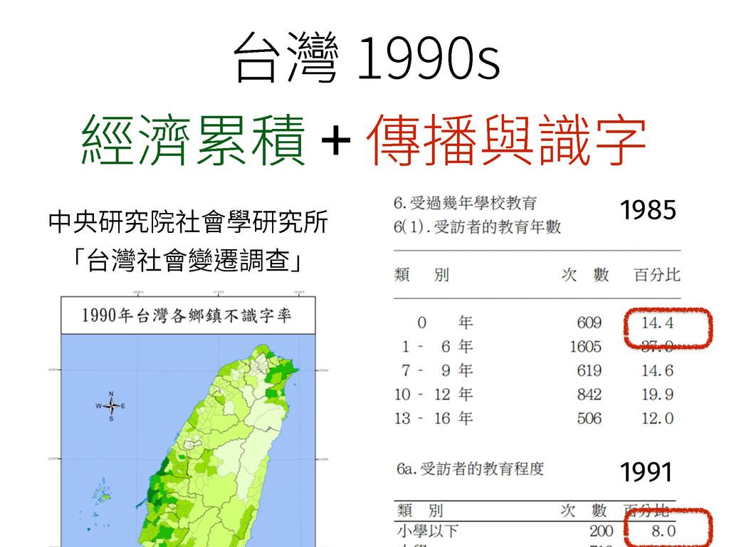 1985 1991 ⚥㣜灇瑖ꤎ爢剚㷸灇瑖䨾 չ〵抓爢剚隶鼄锅叆պ 〵抓T 竤憘稡...
