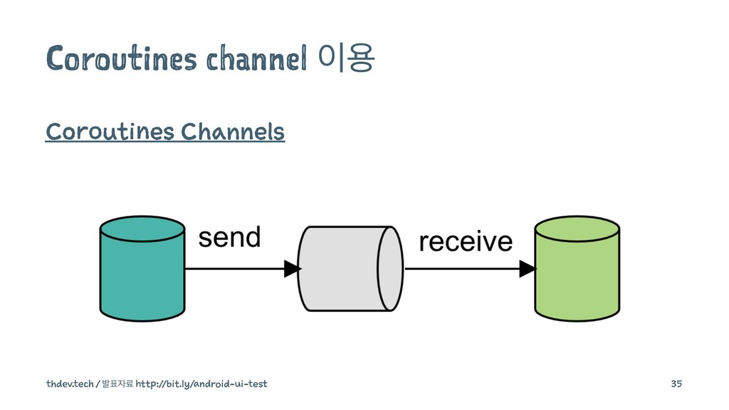 Coroutines channel ਊ Coroutines Channels thdev...