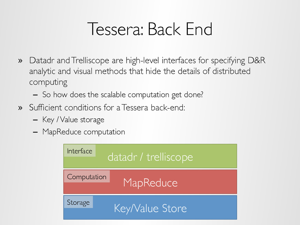 Tessera: Back End » Datadr and Trelliscope are...