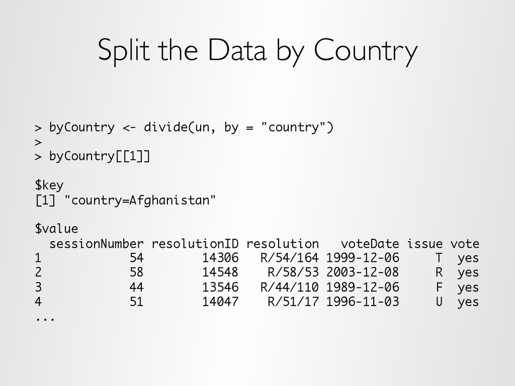 Split the Data by Country > byCountry <- divide...