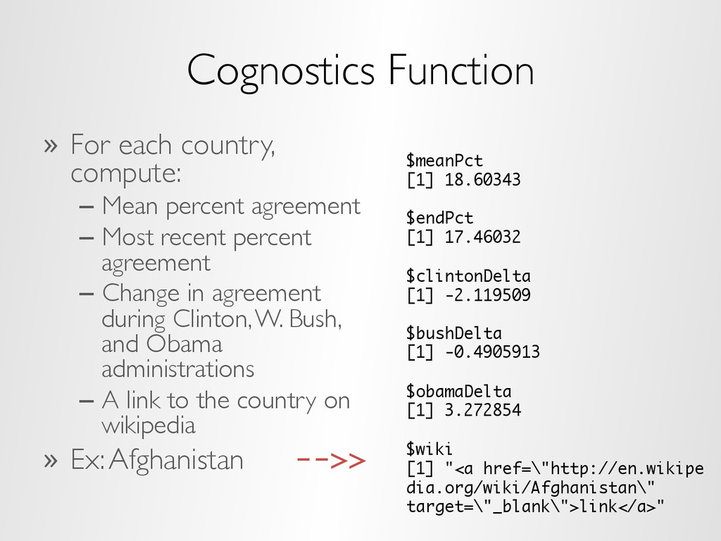 Cognostics Function »  For each country, comput...
