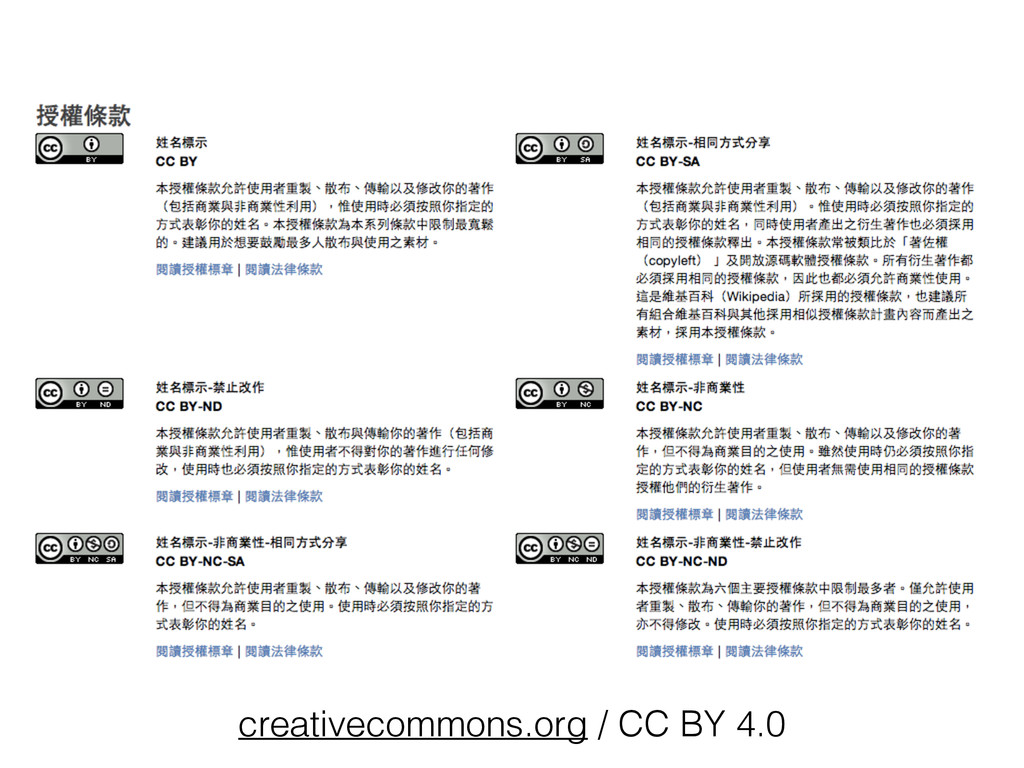 creativecommons.org / CC BY 4.0