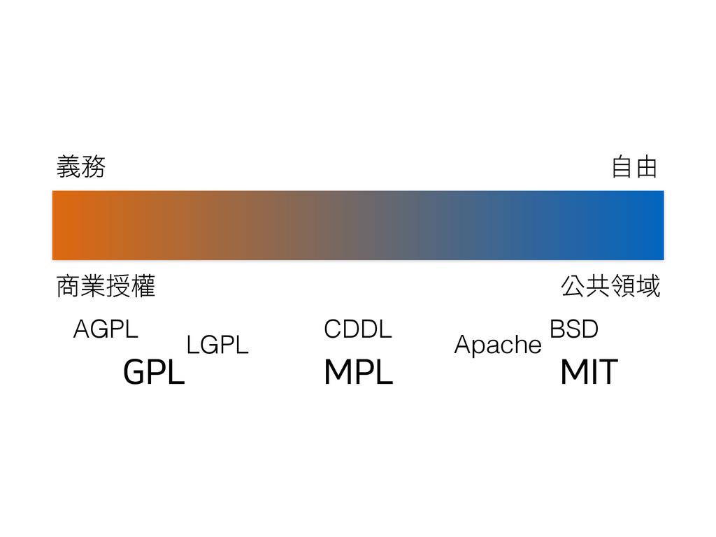 ⏯ׁ ╹ᴨ Ӭӯ㏶ऄ ݘᓹფᘐ .*5 (1- .1- Apache LGPL AGPL BS...