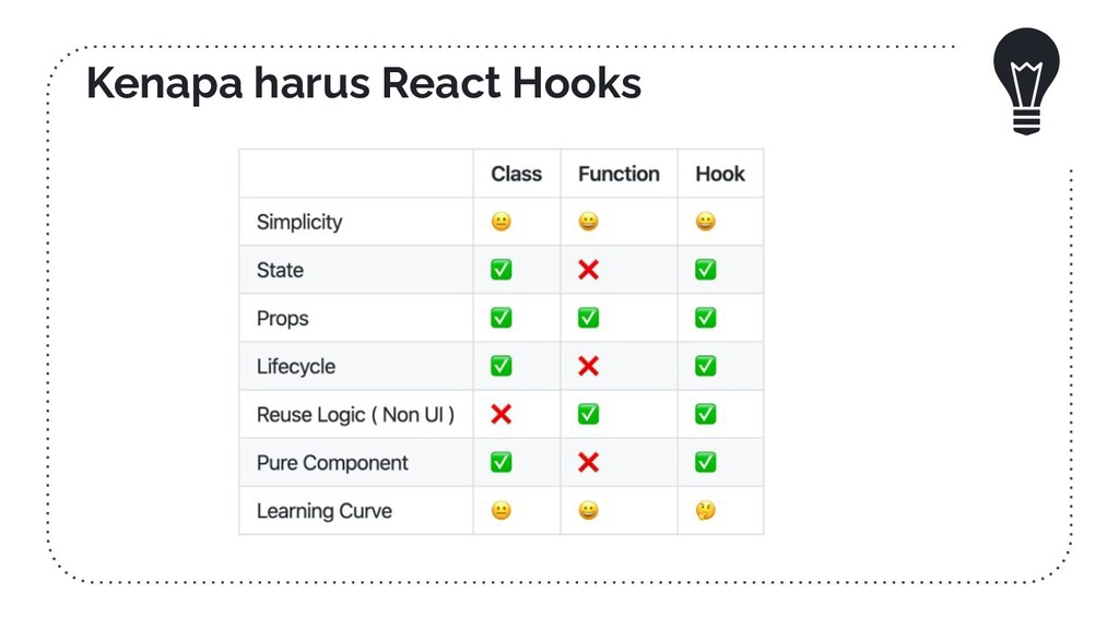 Kenapa harus React Hooks