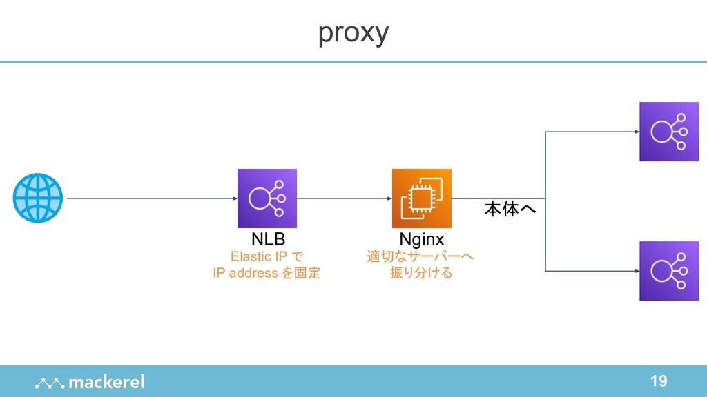 19 proxy NLB Nginx 本体へ Elastic IP で IP address ...