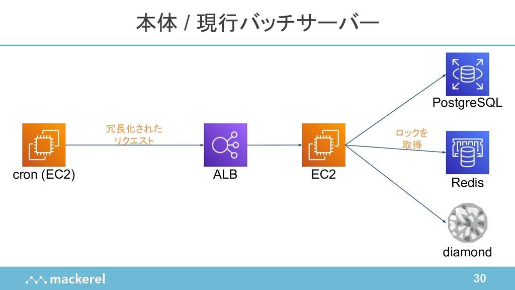 30 本体 / 現行バッチサーバー diamond PostgreSQL Redis ALB ...