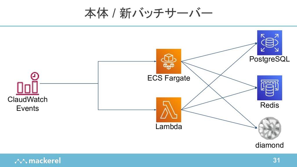 31 本体 / 新バッチサーバー diamond PostgreSQL Redis ECS F...