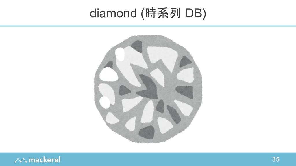 35 diamond (時系列 DB)