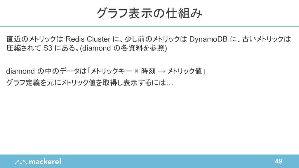 49 直近のメトリックは Redis Cluster に、少し前のメトリックは DynamoD...