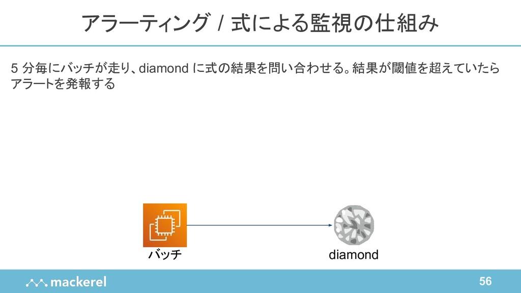 56 5 分毎にバッチが走り、diamond に式の結果を問い合わせる。結果が閾値を超えていた...