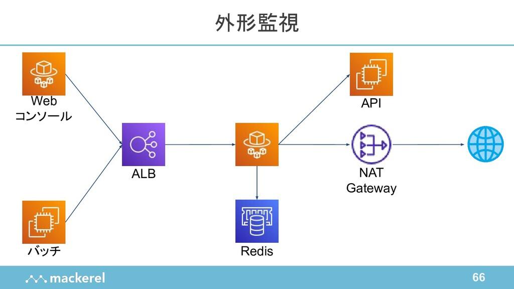 66 外形監視 バッチ Redis ALB NAT Gateway Web コンソール API