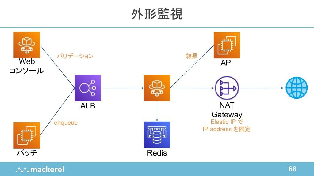 68 外形監視 バッチ Redis ALB NAT Gateway Web コンソール バリデ...