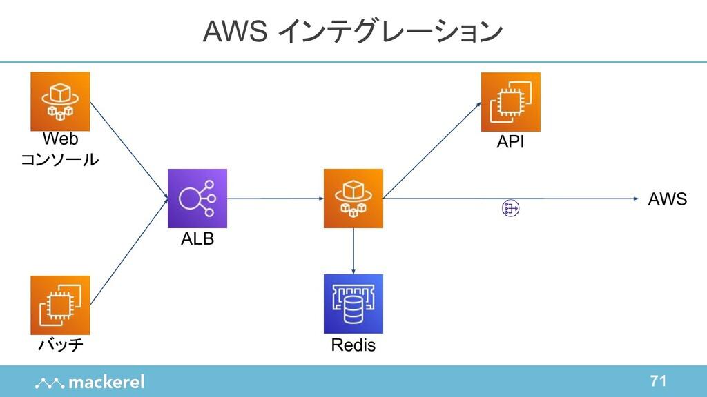 71 AWS インテグレーション バッチ Redis ALB Web コンソール API AWS