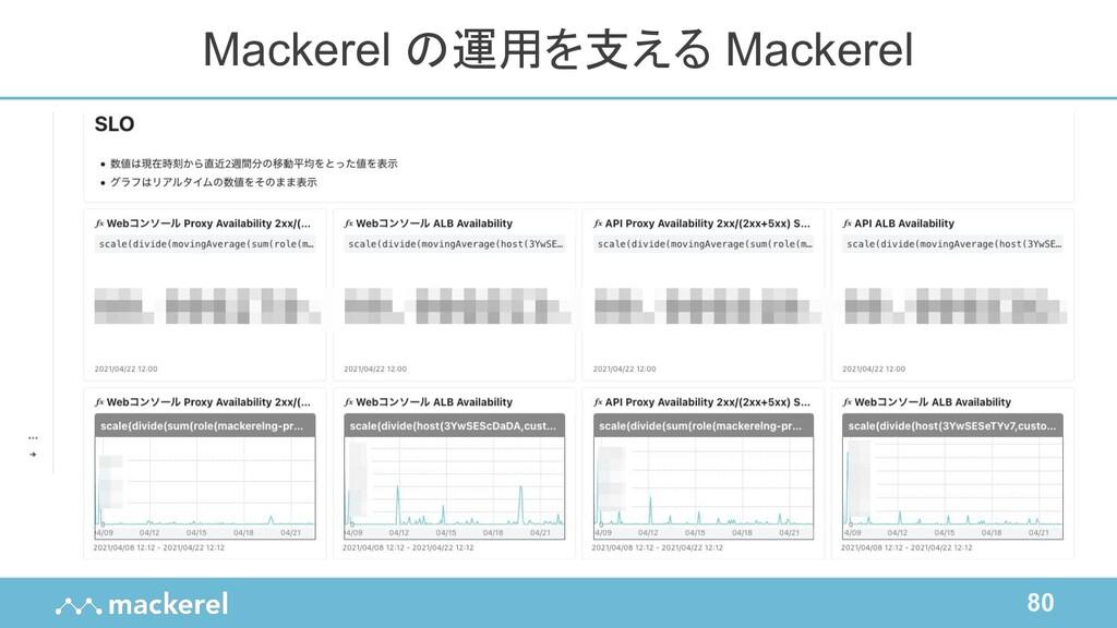 80 Mackerel の運用を支える Mackerel