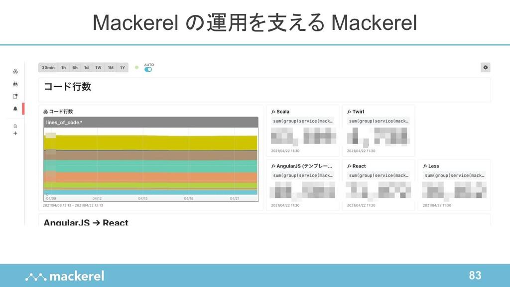 83 Mackerel の運用を支える Mackerel