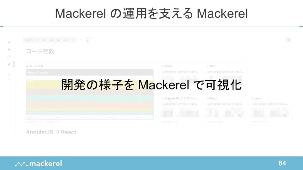 84 Mackerel の運用を支える Mackerel 開発の様子を Mackerel で可...
