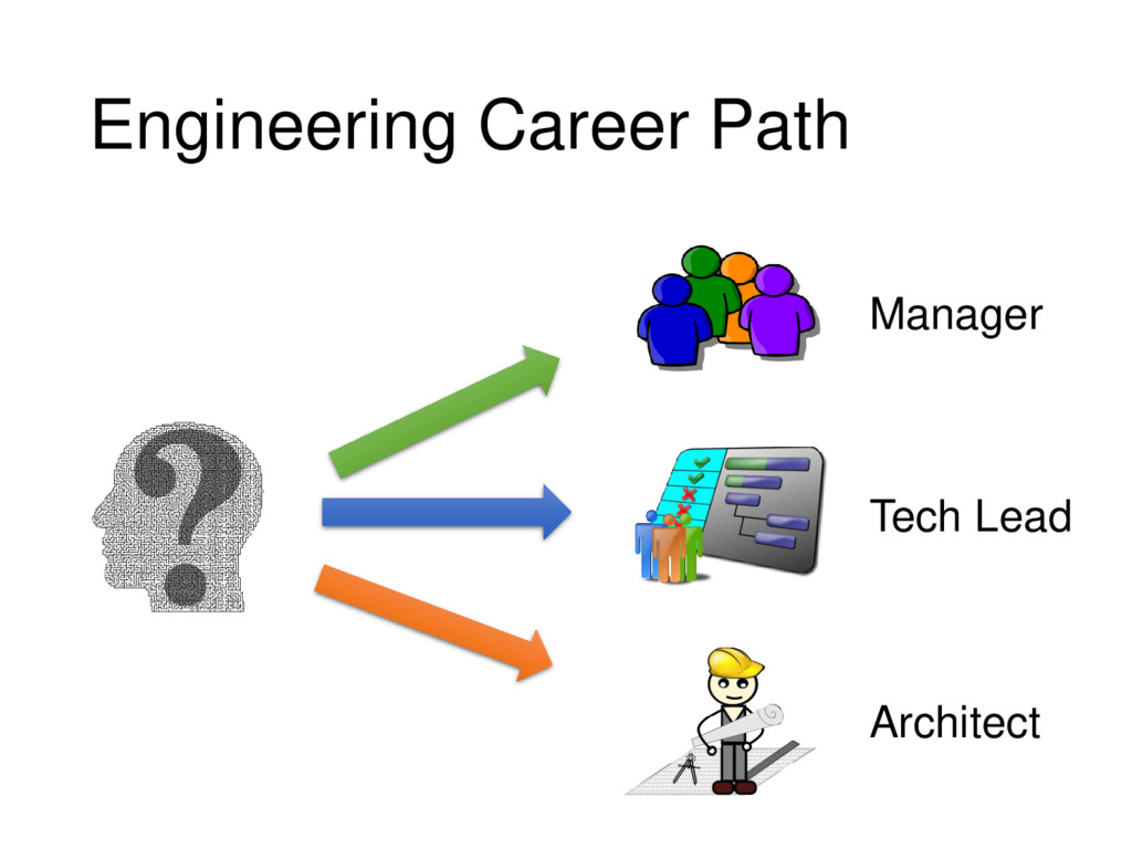 Engineering Career Path Manager Architect Tech ...