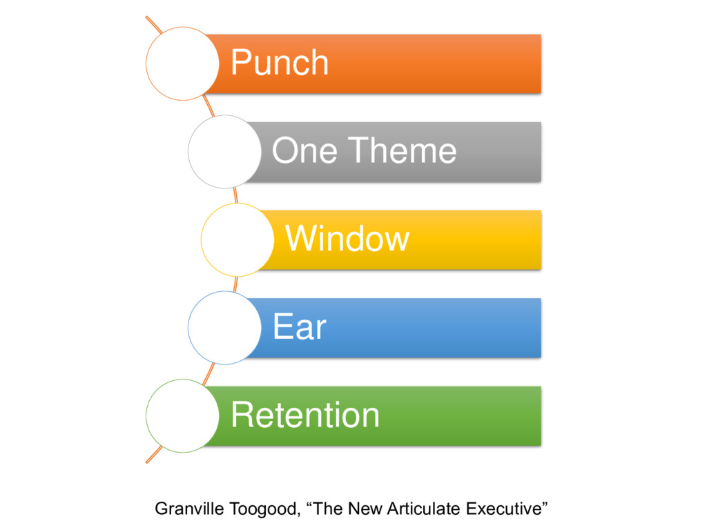 Punch One Theme Window Ear Retention Granville ...