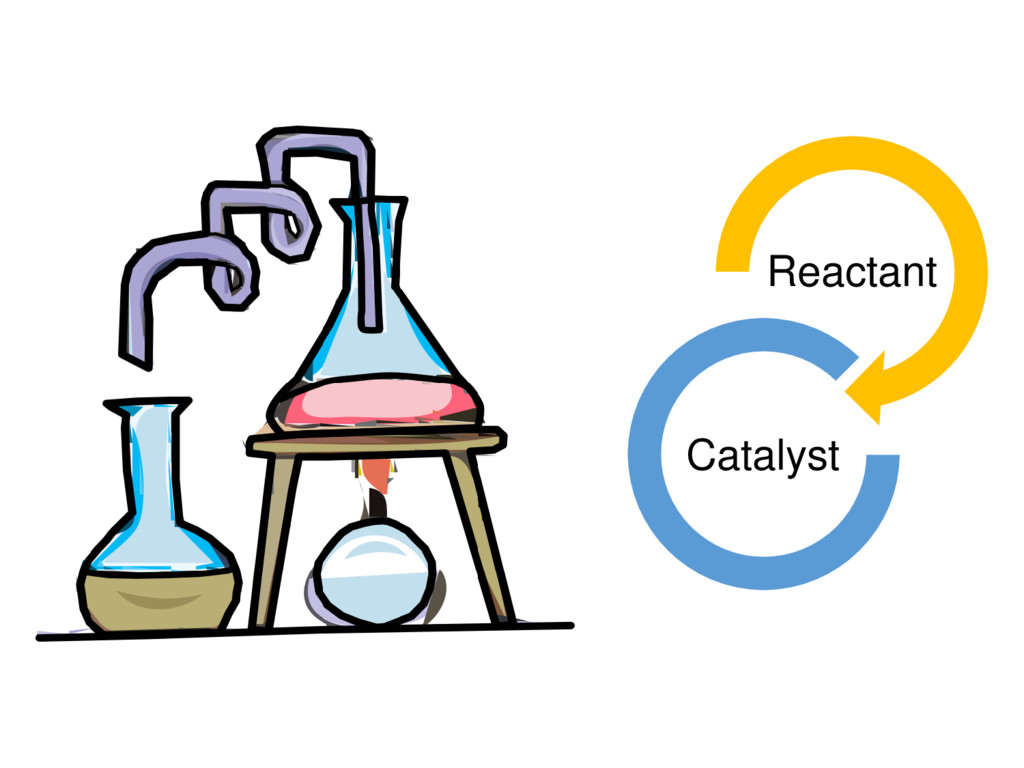 Reactant Catalyst