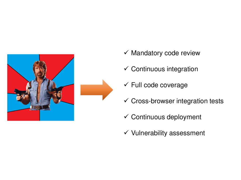 ✓ Mandatory code review ✓ Continuous integratio...