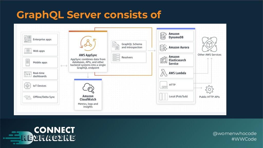 GraphQL Server consists of @womenwhocode #WWCode