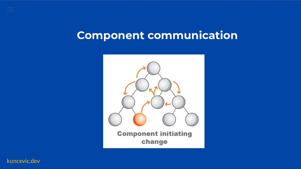 kuncevic.dev Component communication