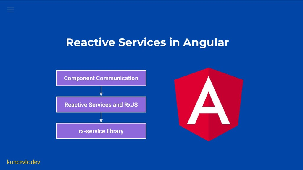 kuncevic.dev Component Communication Reactive S...