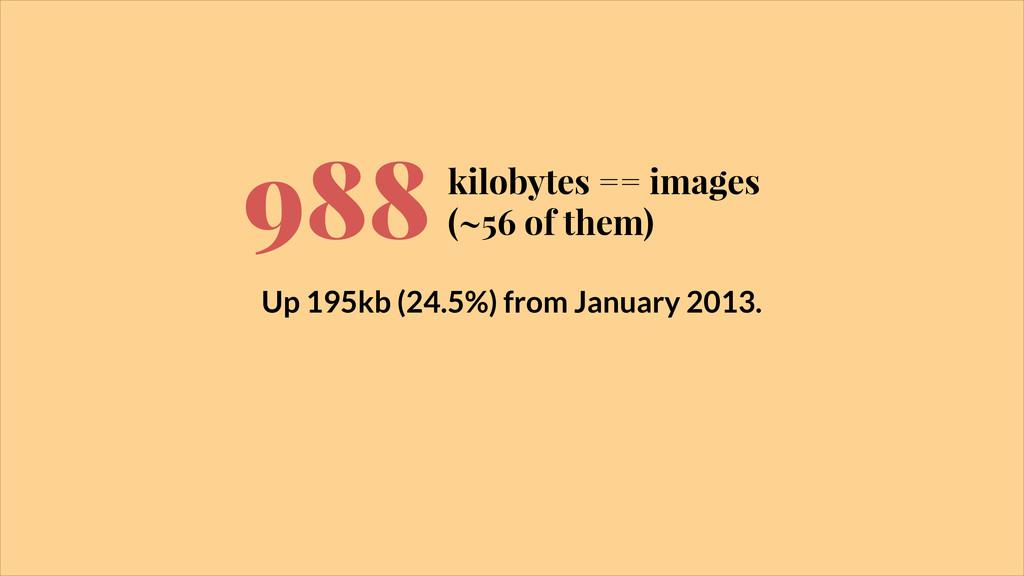 kilobytes == images (~56 of them) 988 Up 195kb ...
