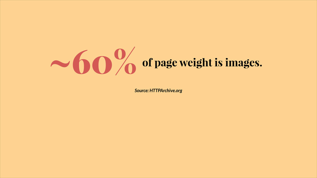 of page weight is images. ~60% Source: HTTPArch...