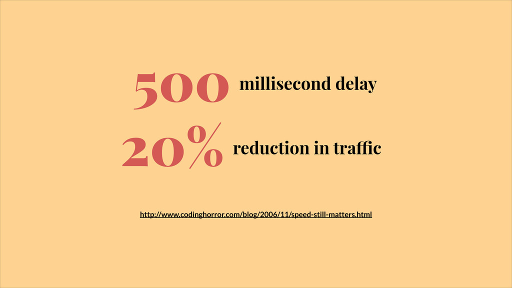 """millisecond delay 500 reduction in tra""""c 20% ht..."""