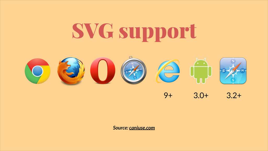 9+ 3.0+ 3.2+ Source: caniuse.com SVG support