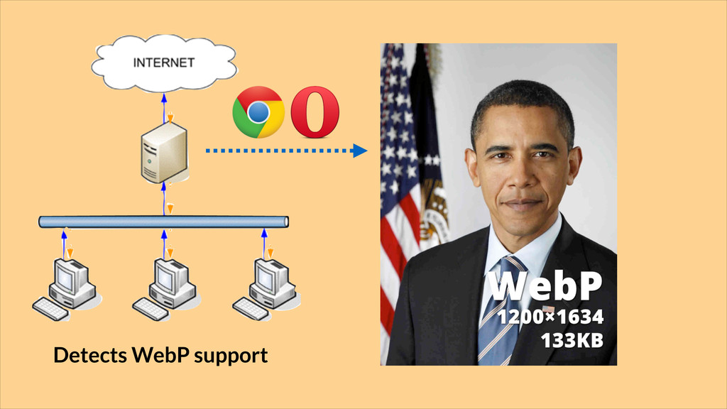Detects WebP support