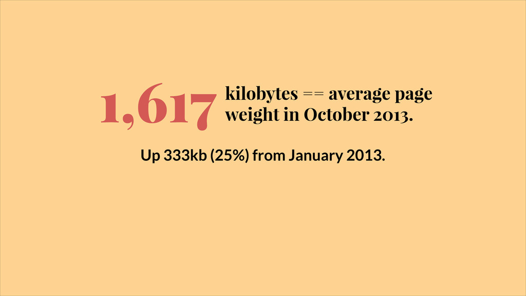 kilobytes == average page weight in October 201...