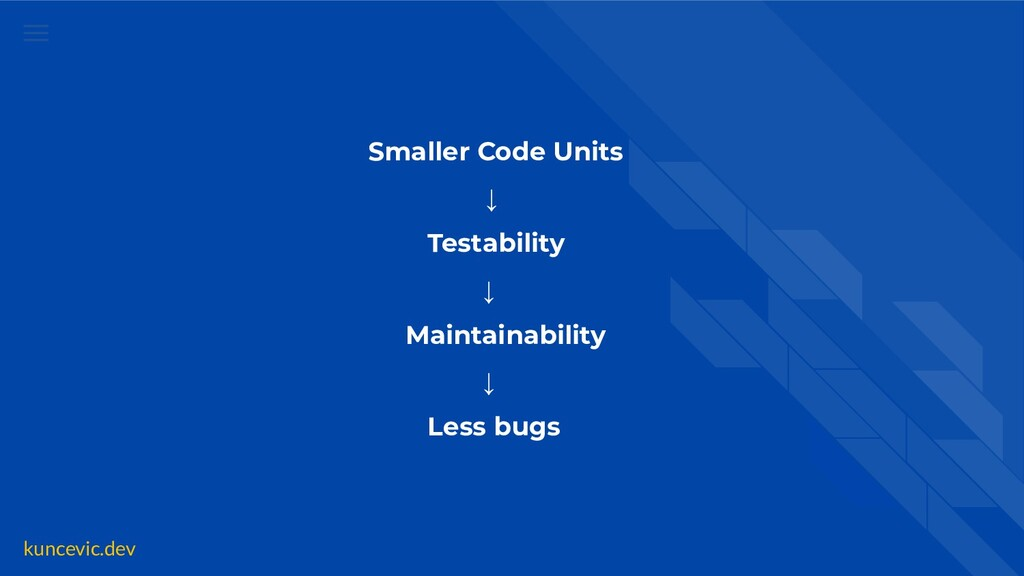 kuncevic.dev Smaller Code Units ↓ Testability ↓...