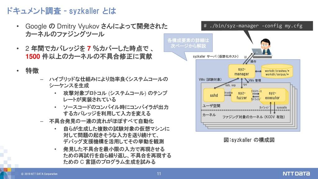 © 2019 NTT DATA Corporation 11 ドキュメント調査 - syzka...