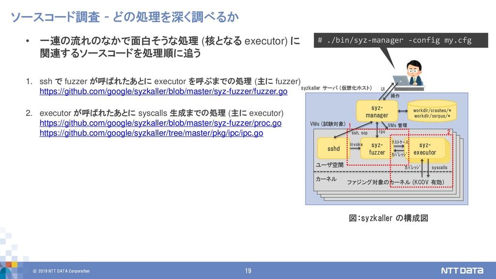 © 2019 NTT DATA Corporation 19 ソースコード調査 - どの処理を...