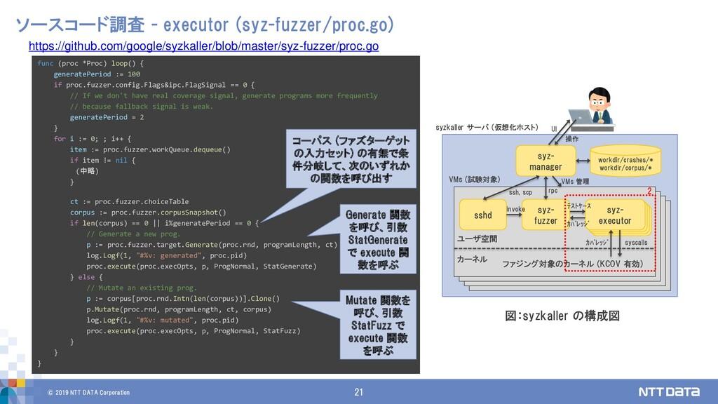 © 2019 NTT DATA Corporation 21 ソースコード調査 - execu...