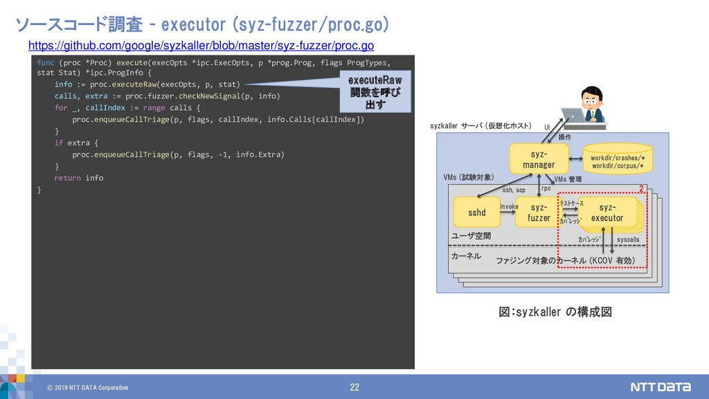 © 2019 NTT DATA Corporation 22 ソースコード調査 - execu...