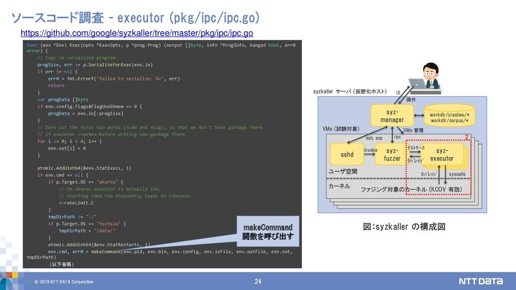 © 2019 NTT DATA Corporation 24 ソースコード調査 - execu...