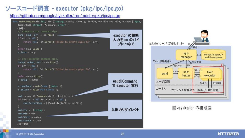 © 2019 NTT DATA Corporation 25 ソースコード調査 - execu...