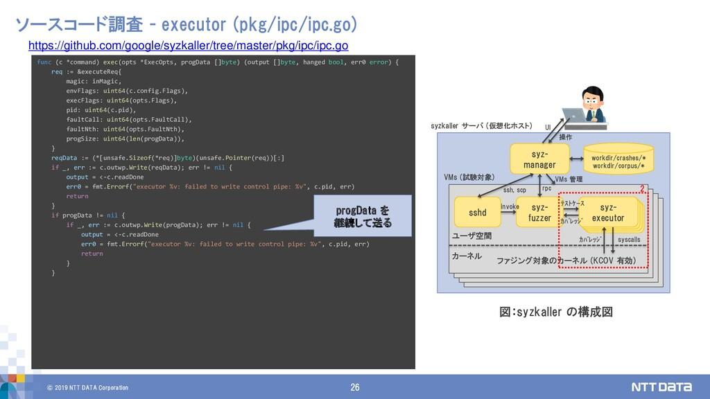 © 2019 NTT DATA Corporation 26 ソースコード調査 - execu...