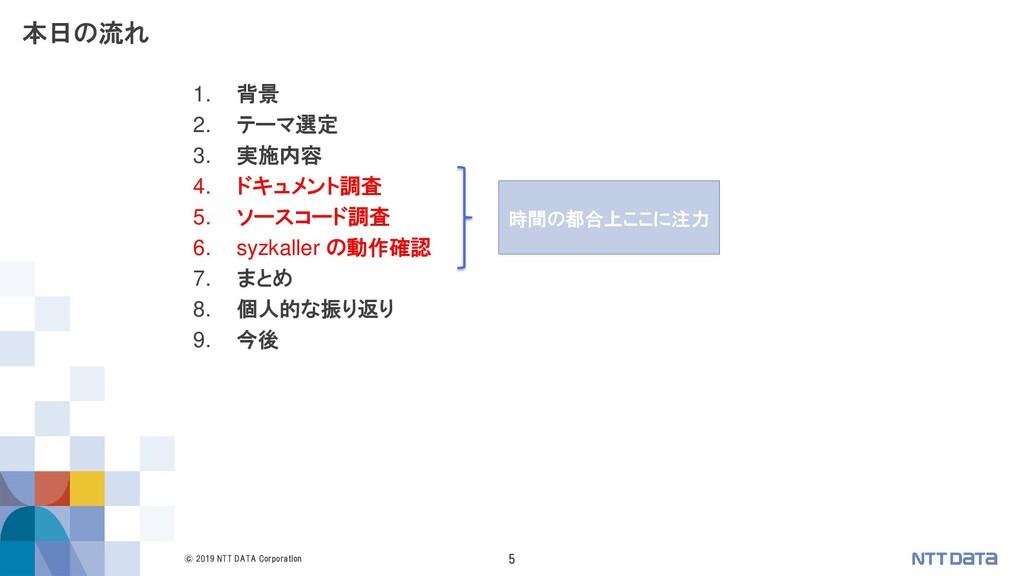 © 2019 NTT DATA Corporation 5 本日の流れ 1. 背景 2. テー...