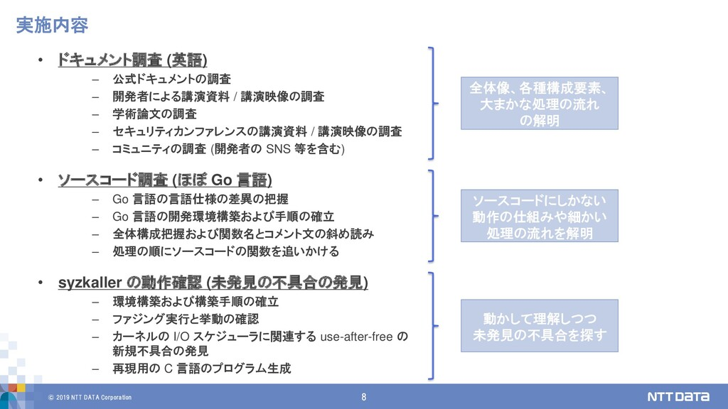 © 2019 NTT DATA Corporation 8 • ドキュメント調査 (英語) –...