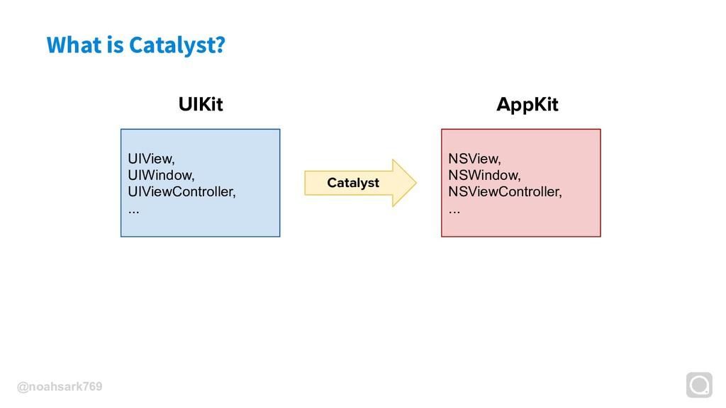 @noahsark769 What is Catalyst? Catalyst UIKit U...