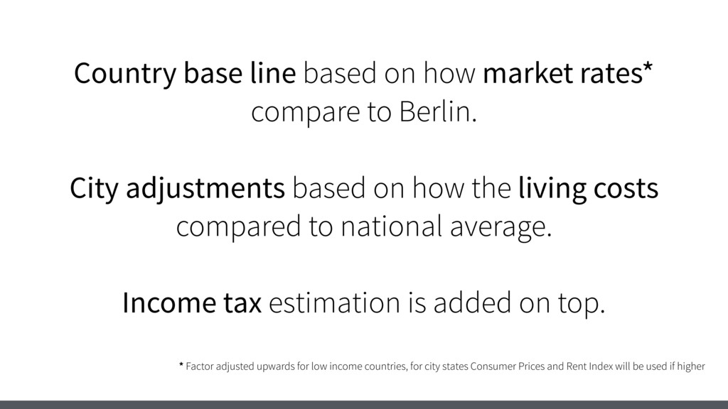 Country base line based on how market rates* co...