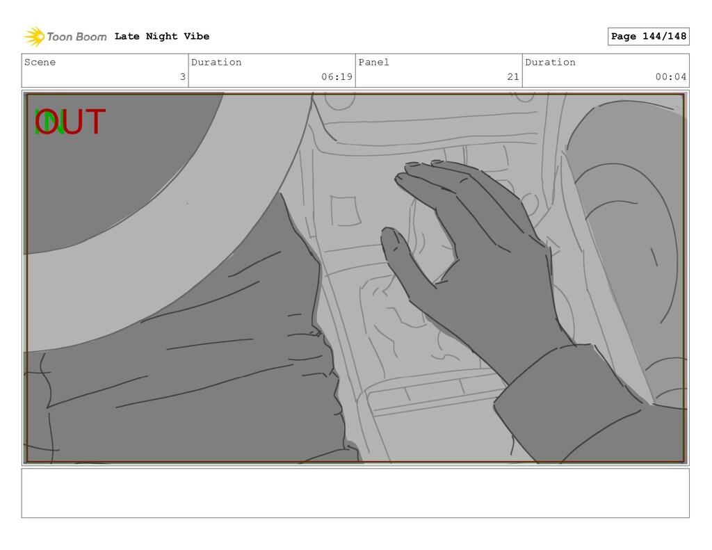 Scene 3 Duration 06:19 Panel 21 Duration 00:04 ...
